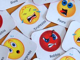 Rappresentazione delle emozioni, scelte per volontà e pensiero attivo