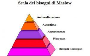 Scala _Maslow_1